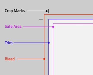 چک لیست پیش از چاپ - فرم بندی و نشانه های سند چاپی